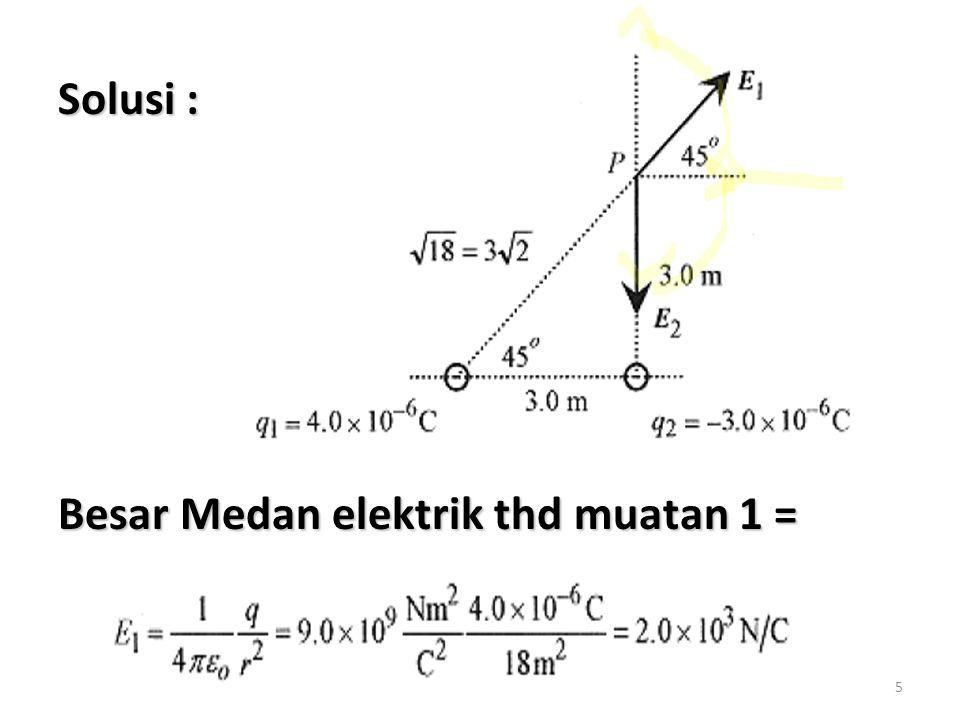 6 Besar Medan elektrik thd muatan 2 = Vektor dari E 1 dan E 2 dpt ditulis menjadi: