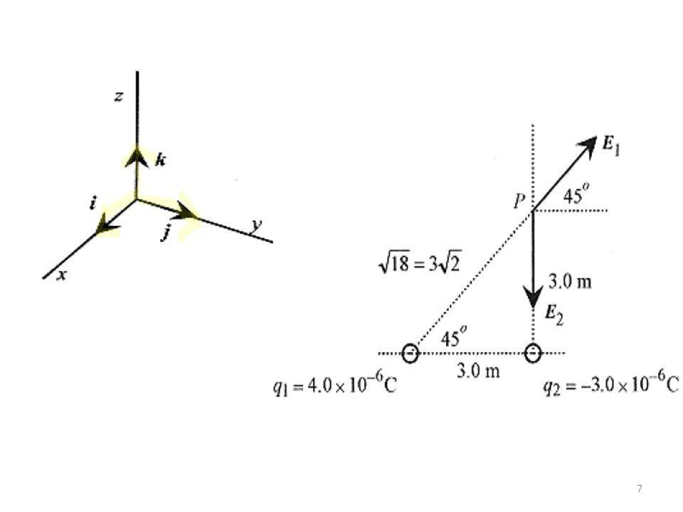 18 Solusi: Karena sebuah gaya F E,maka percepatan =