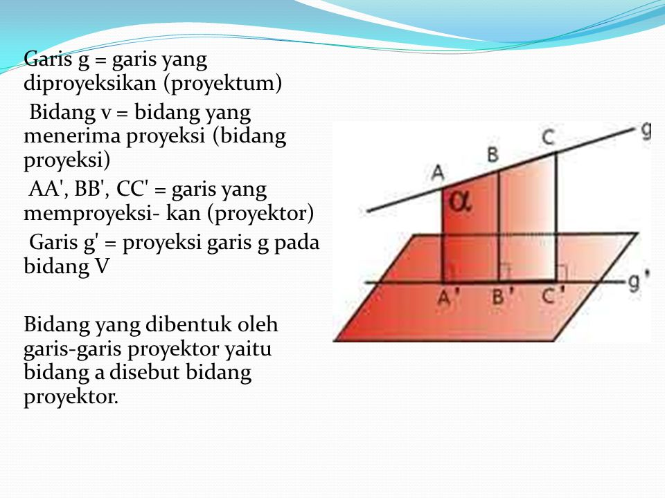 Garis g = garis yang diproyeksikan (proyektum) Bidang v = bidang yang menerima proyeksi (bidang proyeksi) AA', BB', CC' = garis yang memproyeksi- kan