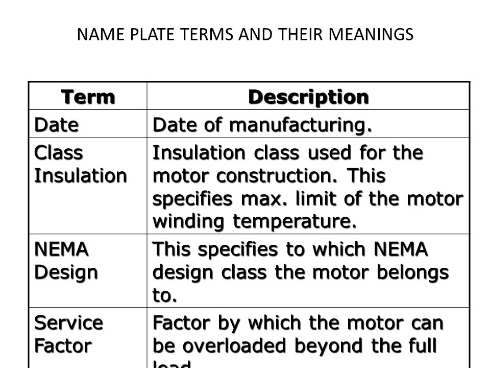 NAME PLATE TERMS AND THEIR MEANINGS TermDescription Date Date of manufacturing. Class Insulation Insulation class used for the motor construction. Thi