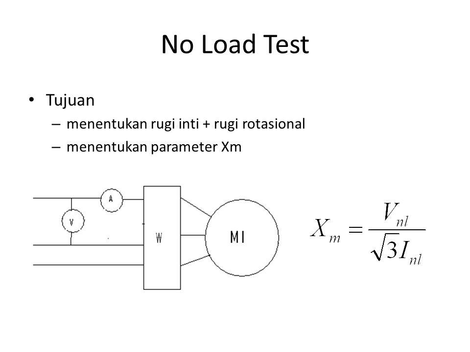 No Load Test Tujuan – menentukan rugi inti + rugi rotasional – menentukan parameter Xm