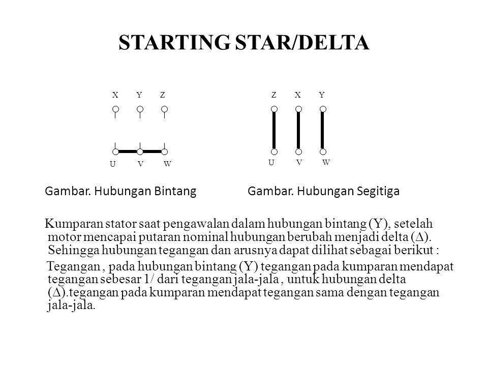 STARTING STAR/DELTA Gambar.Hubungan Bintang Gambar.