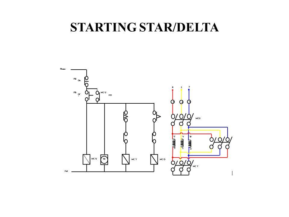 STARTING STAR/DELTA