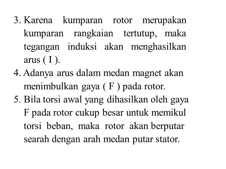 3. Karena kumparan rotor merupakan kumparan rangkaian tertutup, maka tegangan induksi akan menghasilkan arus ( I ). 4. Adanya arus dalam medan magnet