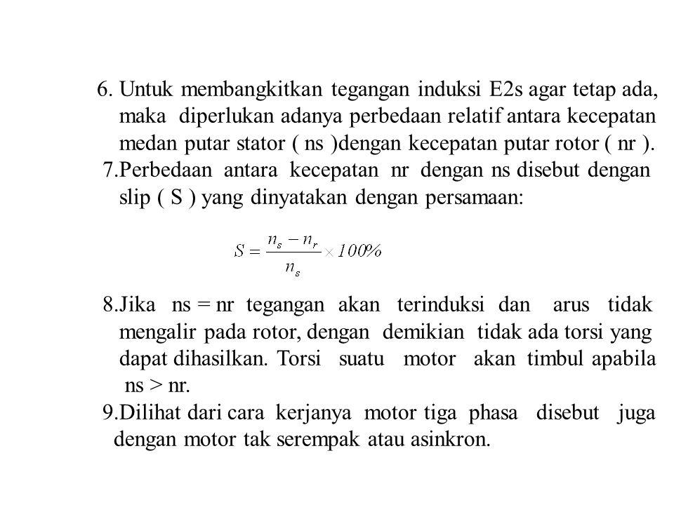 6. Untuk membangkitkan tegangan induksi E2s agar tetap ada, maka diperlukan adanya perbedaan relatif antara kecepatan medan putar stator ( ns )dengan