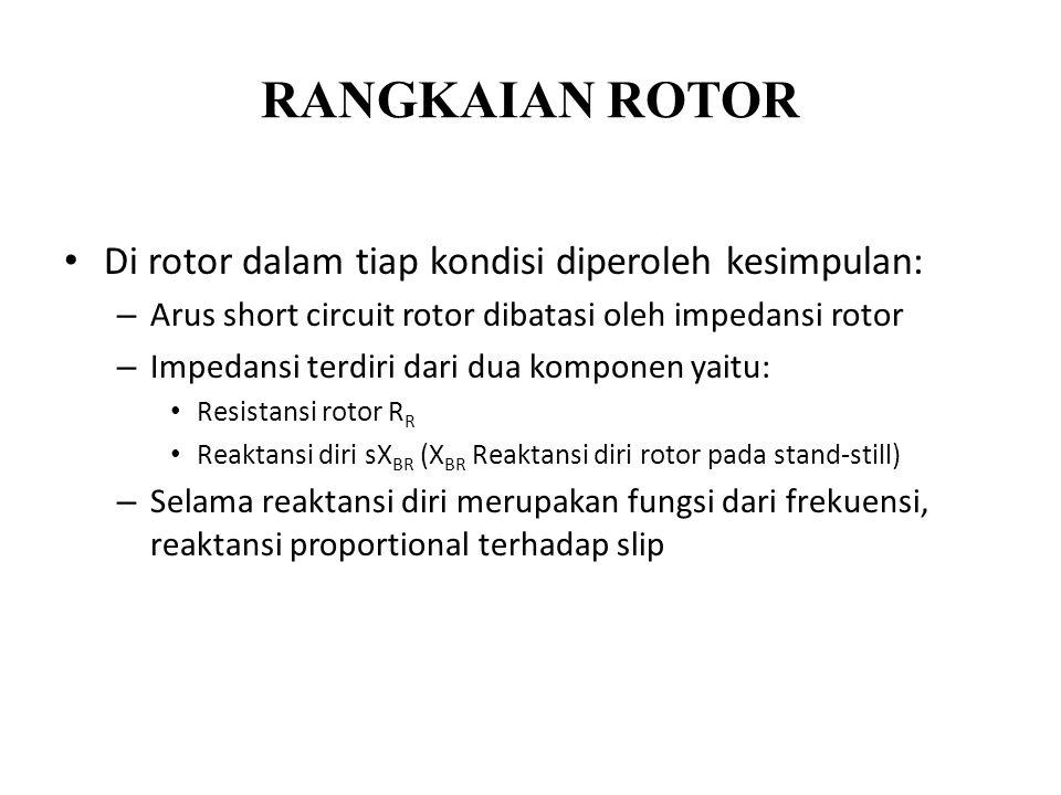 RANGKAIAN ROTOR Di rotor dalam tiap kondisi diperoleh kesimpulan: – Arus short circuit rotor dibatasi oleh impedansi rotor – Impedansi terdiri dari dua komponen yaitu: Resistansi rotor R R Reaktansi diri sX BR (X BR Reaktansi diri rotor pada stand-still) – Selama reaktansi diri merupakan fungsi dari frekuensi, reaktansi proportional terhadap slip