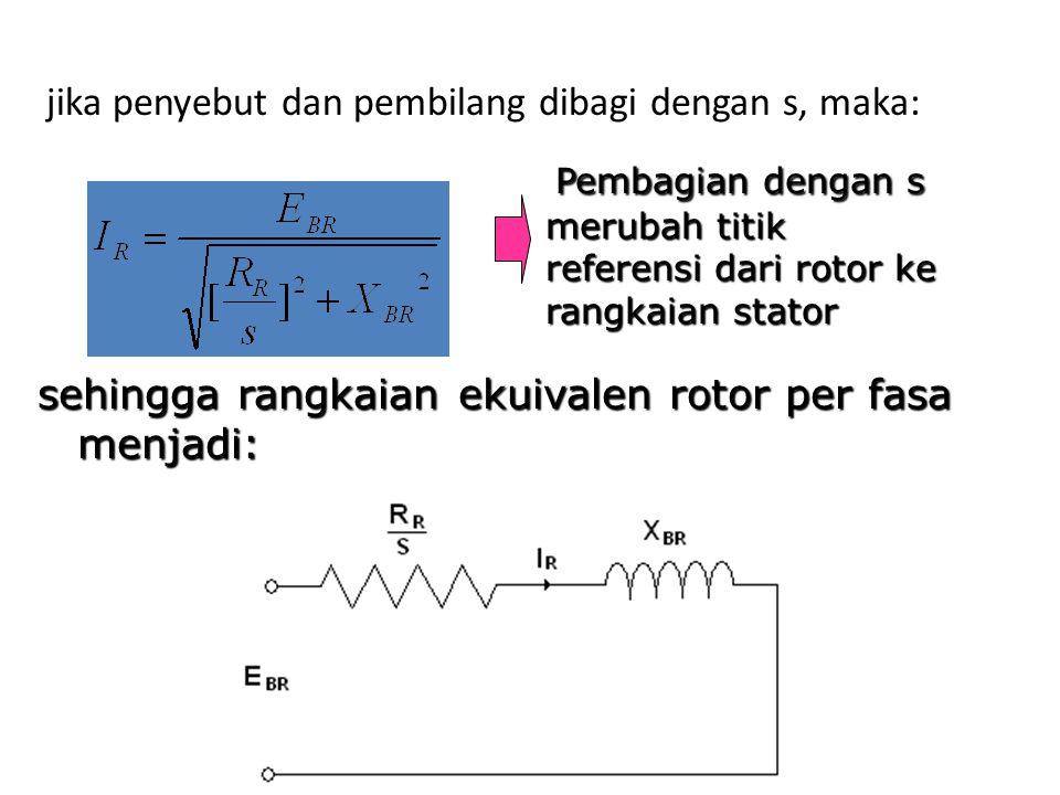 jika penyebut dan pembilang dibagi dengan s, maka: sehingga rangkaian ekuivalen rotor per fasa menjadi: Pembagian dengan s merubah titik referensi dari rotor ke rangkaian stator Pembagian dengan s merubah titik referensi dari rotor ke rangkaian stator
