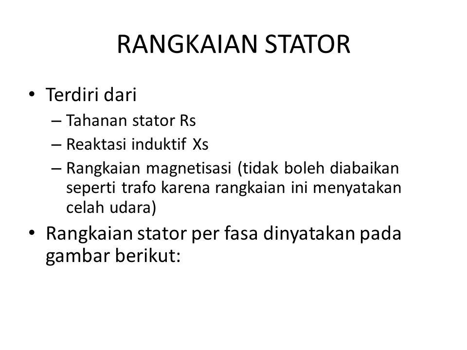 RANGKAIAN STATOR Terdiri dari – Tahanan stator Rs – Reaktasi induktif Xs – Rangkaian magnetisasi (tidak boleh diabaikan seperti trafo karena rangkaian