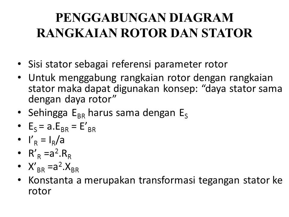PENGGABUNGAN DIAGRAM RANGKAIAN ROTOR DAN STATOR Sisi stator sebagai referensi parameter rotor Untuk menggabung rangkaian rotor dengan rangkaian stator maka dapat digunakan konsep: daya stator sama dengan daya rotor Sehingga E BR harus sama dengan E S E S = a.E BR = E' BR I' R = I R /a R' R =a 2.R R X' BR =a 2.X BR Konstanta a merupakan transformasi tegangan stator ke rotor