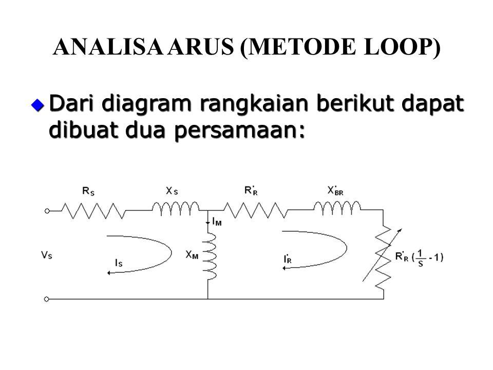 ANALISA ARUS (METODE LOOP)  Dari diagram rangkaian berikut dapat dibuat dua persamaan: