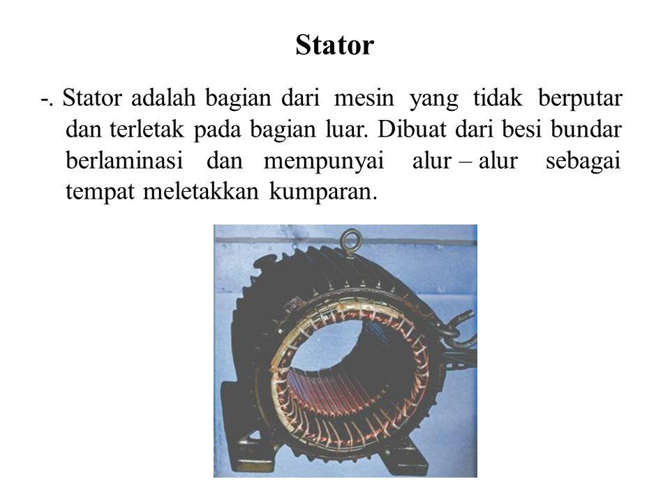Pada saat bergerak: – medan putar rotor maksimum – fluks dalam stator sama dengan dalam rotor – tegangan yang dibangkitkan berkurang sesuai dengan slip yang terjadi – Frekuensi rotor semakin berkurang sesuai dengan penurunan slip Dapat disimpulkan bahwa: – E r = s x E BR E r tegangan induksi rotor E BR tegangan induksi rotor saat standstill – f R = s x f S f R frekuensi rotor f S frekuensi stator
