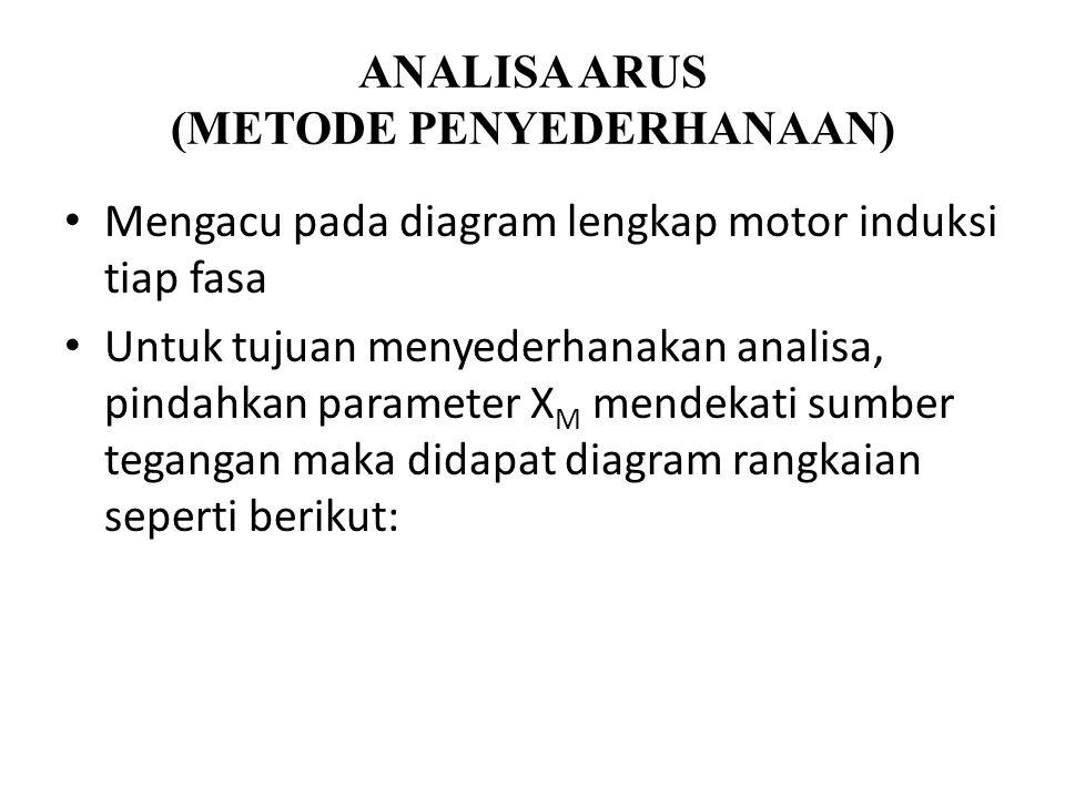 ANALISA ARUS (METODE PENYEDERHANAAN) Mengacu pada diagram lengkap motor induksi tiap fasa Untuk tujuan menyederhanakan analisa, pindahkan parameter X M mendekati sumber tegangan maka didapat diagram rangkaian seperti berikut: