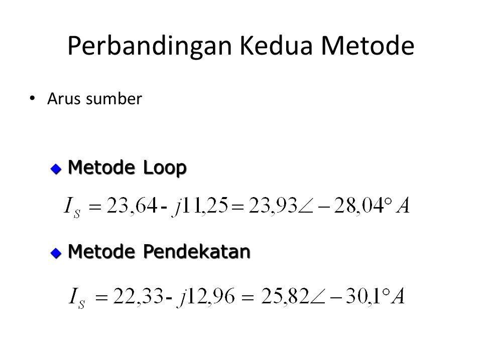 Perbandingan Kedua Metode Arus sumber  Metode Loop  Metode Pendekatan