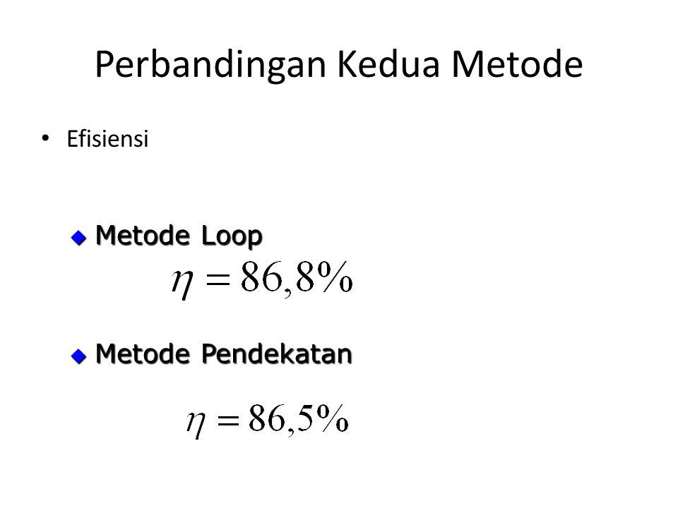 Perbandingan Kedua Metode Efisiensi  Metode Loop  Metode Pendekatan