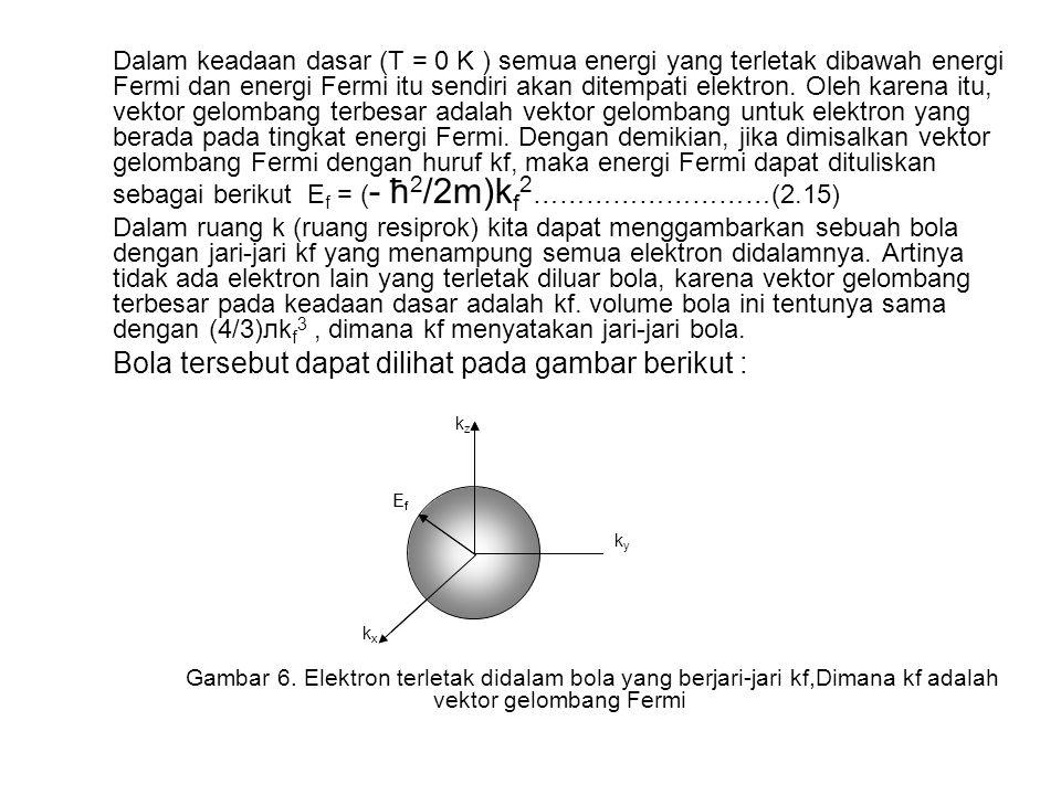 Dalam keadaan dasar (T = 0 K ) semua energi yang terletak dibawah energi Fermi dan energi Fermi itu sendiri akan ditempati elektron.