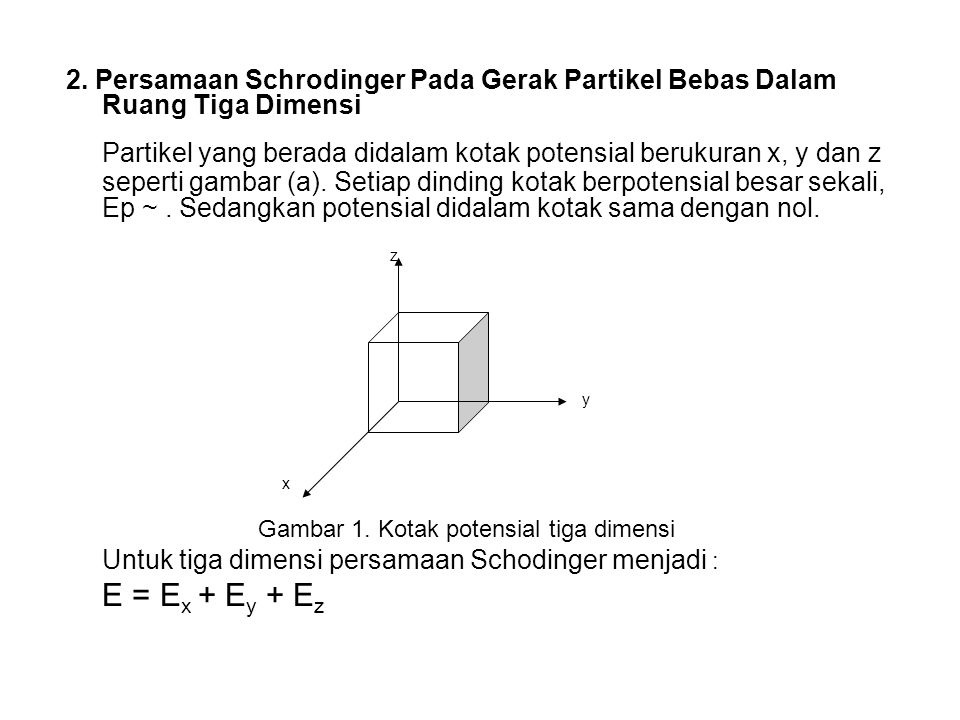 Dalam pembahasan Fisika Modern telah digetahui bahwa, persamaan Schodinger untuk partikel bebas ( energi potensial Ep = 0 ) dalam tiga dimensi biasa ditulis sebagai berikut : ( - ħ 2 /2m)(d 2 /dx 2 +d 2 /dy 2 +d 2 /dz 2 ) ψ (r) = E m ψ (r) karena Ek + Ep = Em sedangkan untuk nilai energi potensial Ep = 0, maka Ek = Em sehingga persamaan Schodinger untuk partikel bebas dalam tiga dimensi dapat ditulis ( - ħ 2 /2m)(d 2 /dx 2 +d 2 /dy 2 +d 2 /dz 2 ) ψ (r) = E k ψ (r) …..…….……….
