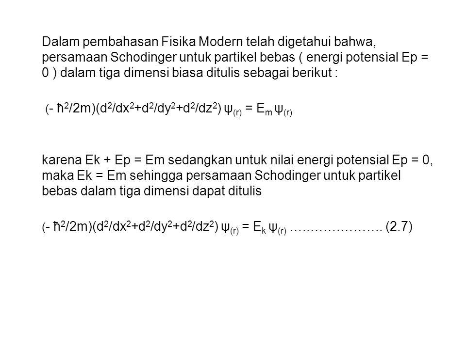 B.PERSAMAAN ENERGI KINETIK ELEKTRON YANG BERGERAK BEBAS DALAM RUANG TIGA DIMENSI 1.