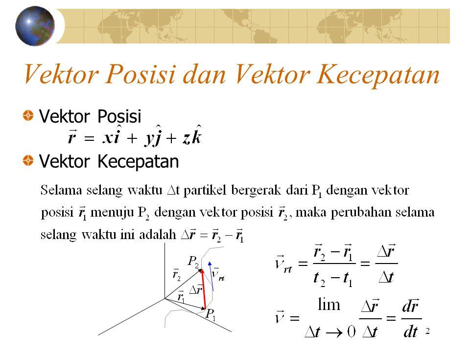 2 Vektor Posisi dan Vektor Kecepatan Vektor Posisi Vektor Kecepatan