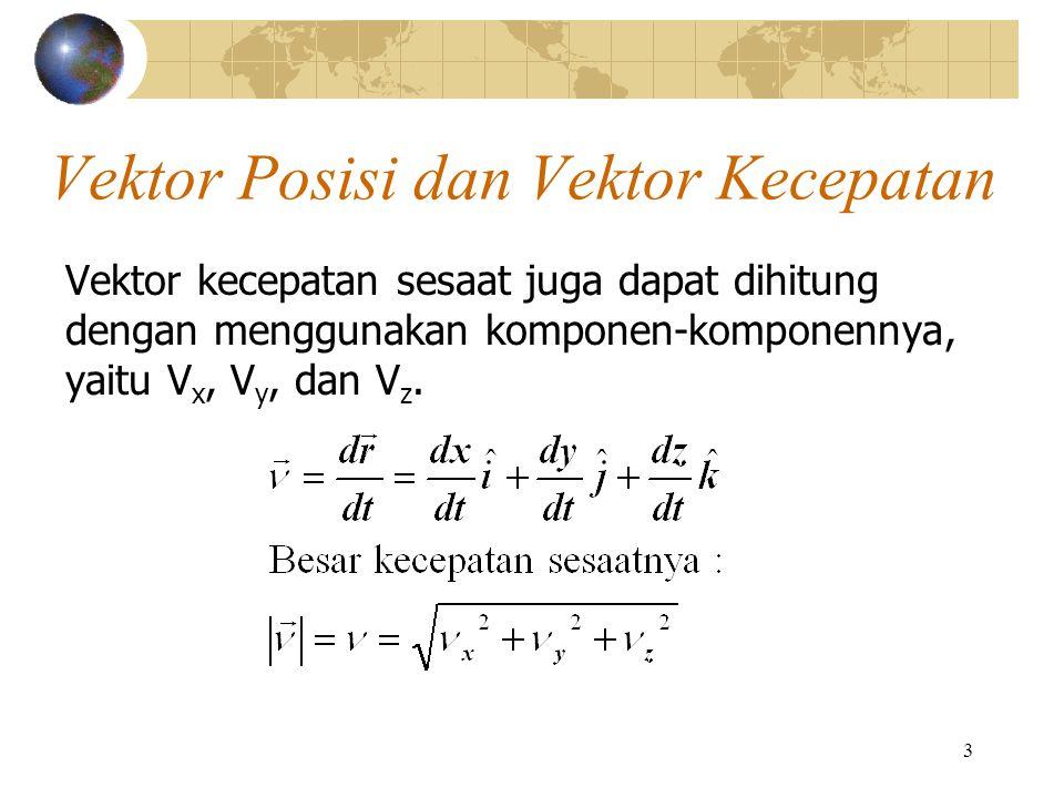 4 Vektor Percepatan Vektor percepatan sesaat juga dapat dihitung dengan menggunakan komponen-komponennya, yaitu a x, a y, dan a z.