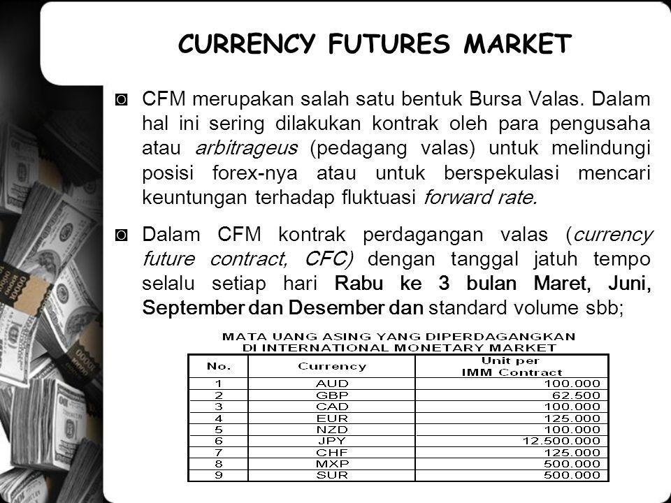 ◙CFM merupakan salah satu bentuk Bursa Valas.