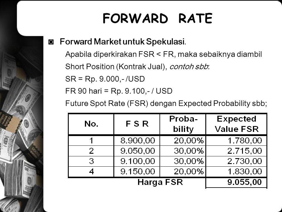 ◙Forward Market untuk Spekulasi.