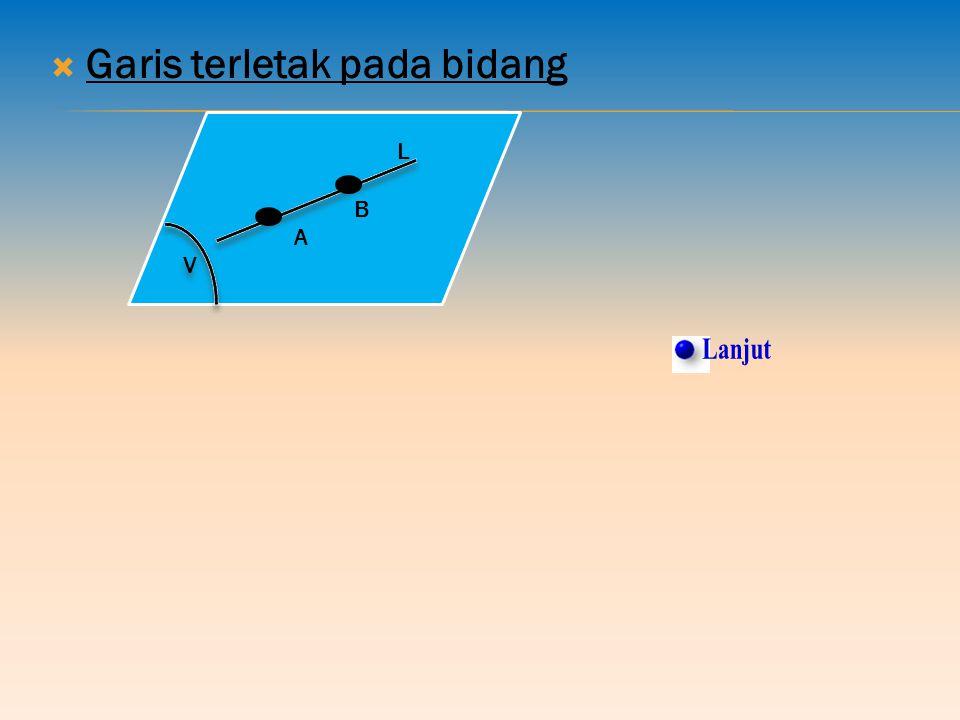  Dua garis bersilang 4. Kedudukan Garis pada Bidang dalam Ruang Kemungkinan kedudukan sebuah garis terhadap sebuah bidang dalam sebuah bangun ruang a