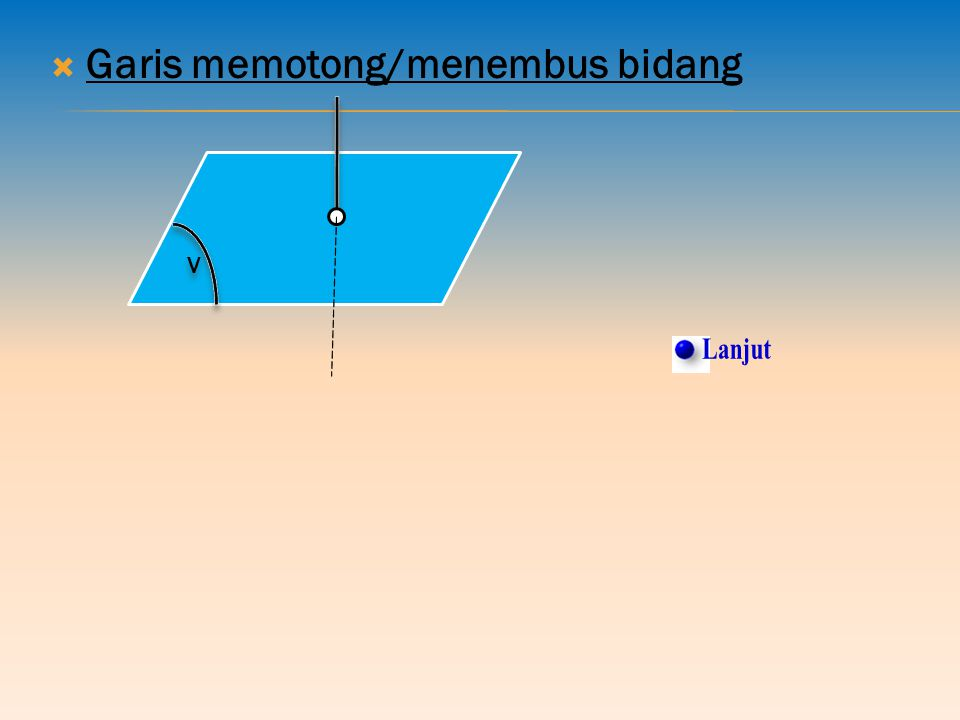  Garis terletak pada bidang  Garis sejajar bidang L L B A