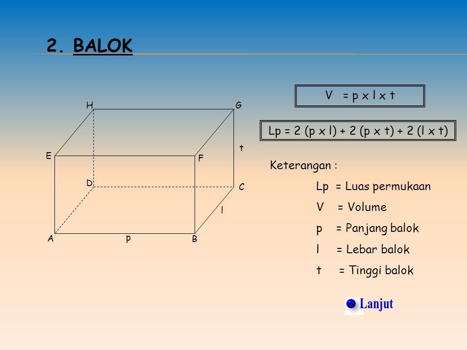 1. KUBUS Keterangan : Lp = Luas permukaan V = Volume s = Rusuk Lp = 6 x s x s V = s x s x s A B C D H E F G