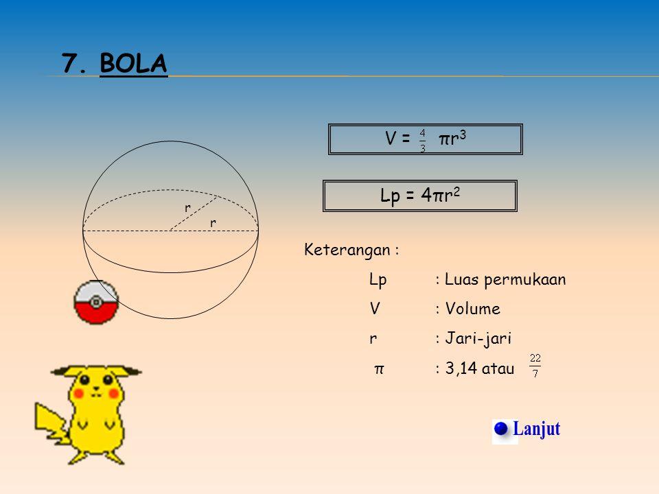 6. KERUCUT Lp = πrs + πr 2 V = πr 2 t Keterangan : Lp : Luas permukaan V : Volume r : Jari-jari t : Tinggi s : Garis pelukis π : 3,14 atau a r t