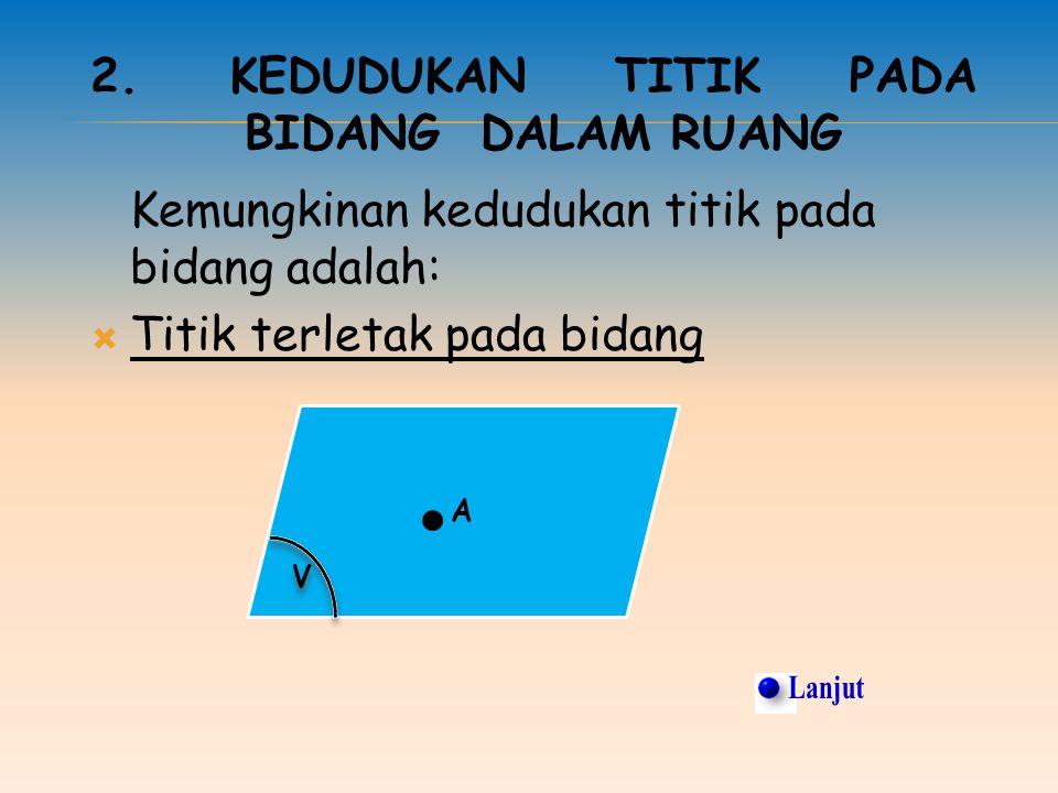  Titik terletak pada garis  Titik terletak di luar garis L P L P