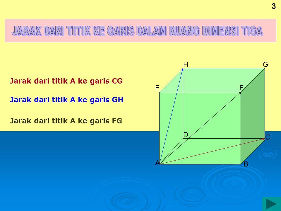 Menentukan kedudukan, jarak, dan besar sudut yang melibatkan titik, garis,dan bidang dalam ruang dimensi tiga. Menentukan jarak dari titik ke garis da