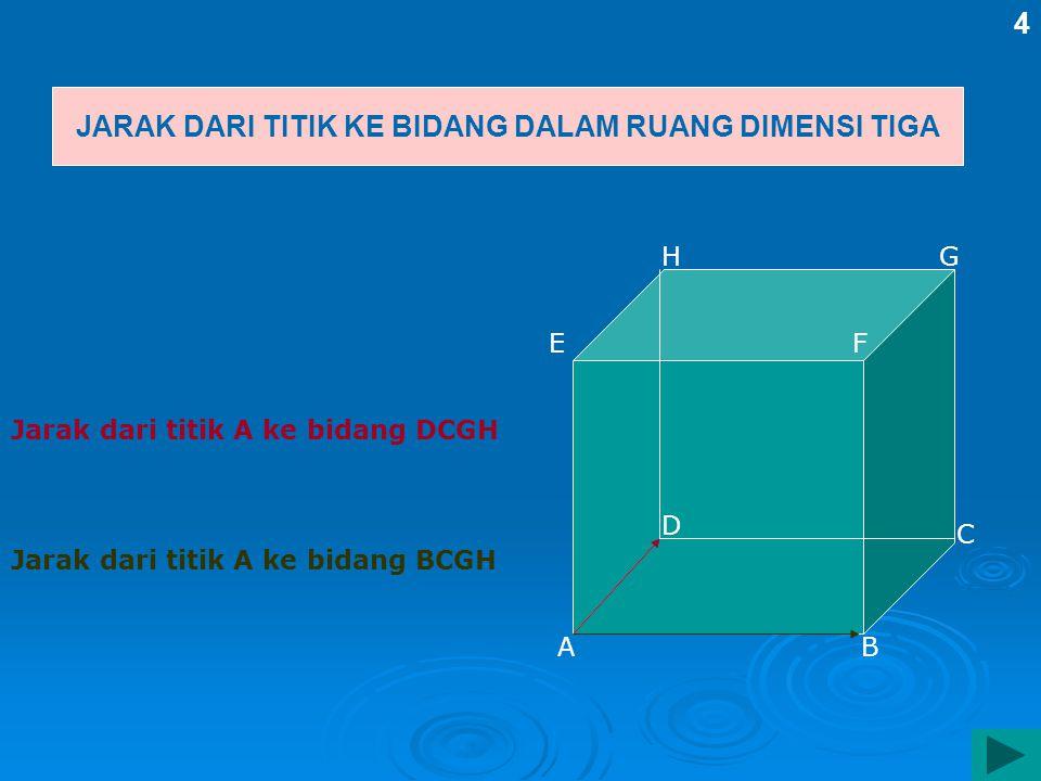 Jarak dari titik A ke garis CG A B C D EF GH Jarak dari titik A ke garis GH Jarak dari titik A ke garis FG 3