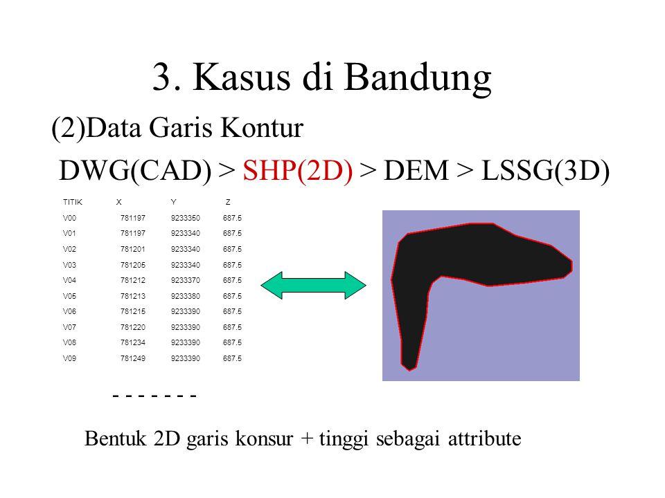 3. Kasus di Bandung (2)Data Garis Kontur DWG(CAD) > SHP(2D) > DEM > LSSG(3D) Bentuk 2D garis konsur + tinggi sebagai attribute TITIK X Y Z V0078119792