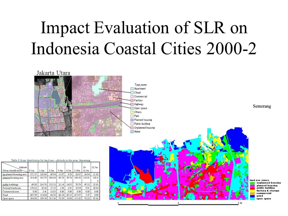3. Kasus di Bandung (3)Konversi Data DWG(CAD) > SHP(2D) > DEM > LSSG(3D)