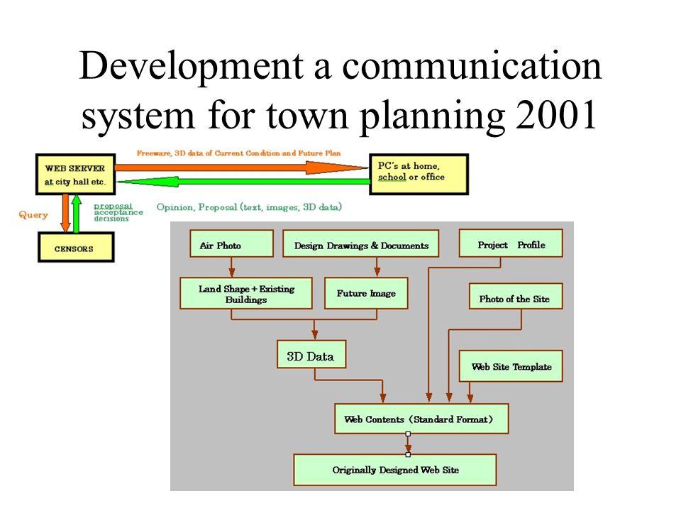 3. Kasus di Bandung (4) Konversi Data (kontrol di lokasi) Kota Bandung