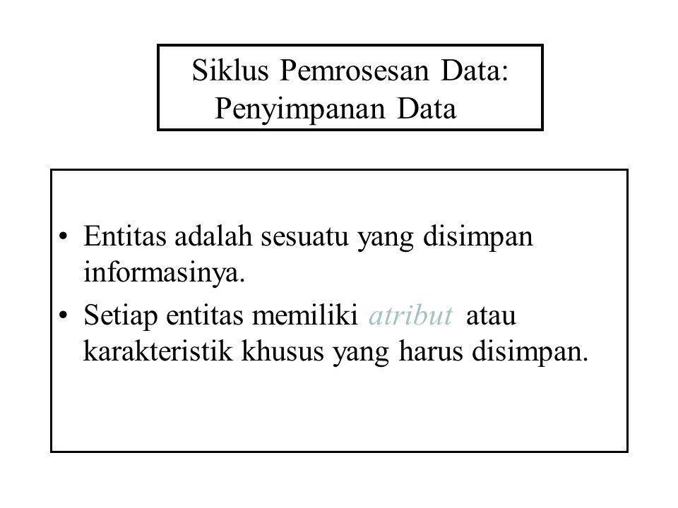 Siklus Pemrosesan Data: Penyimpanan Data Entitas adalah sesuatu yang disimpan informasinya. Setiap entitas memiliki atribut atau karakteristik khusus