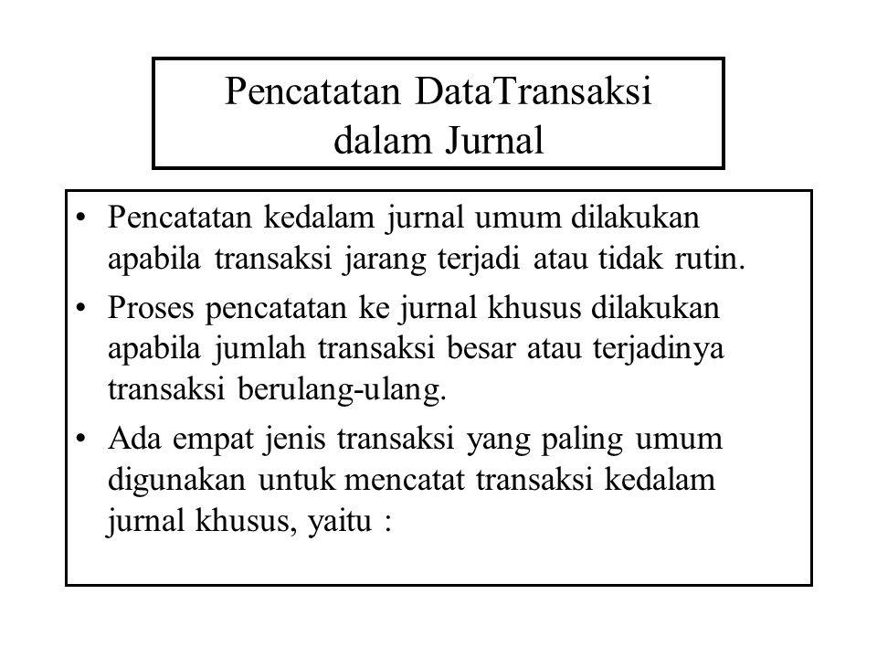 Pencatatan DataTransaksi dalam Jurnal Pencatatan kedalam jurnal umum dilakukan apabila transaksi jarang terjadi atau tidak rutin. Proses pencatatan ke