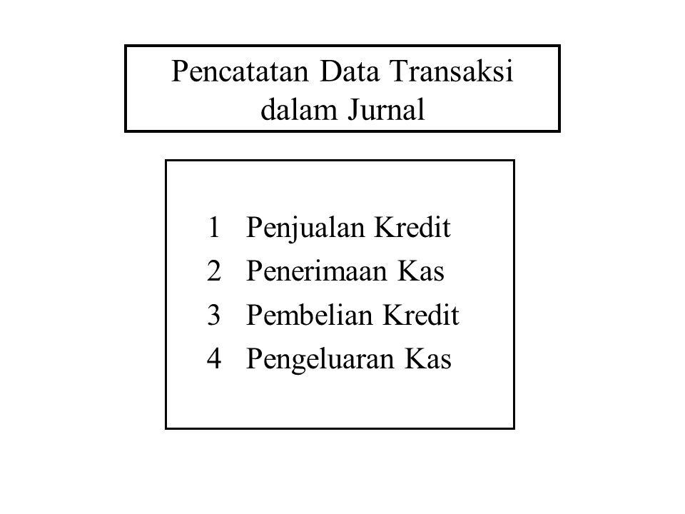 Pencatatan Data Transaksi dalam Jurnal 1Penjualan Kredit 2Penerimaan Kas 3Pembelian Kredit 4Pengeluaran Kas