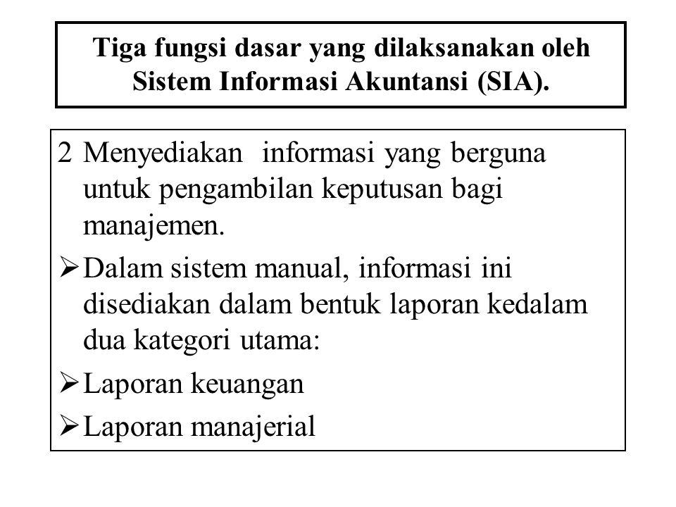 Tiga fungsi dasar yang dilaksanakan oleh Sistem Informasi Akuntansi (SIA). 2Menyediakan informasi yang berguna untuk pengambilan keputusan bagi manaje