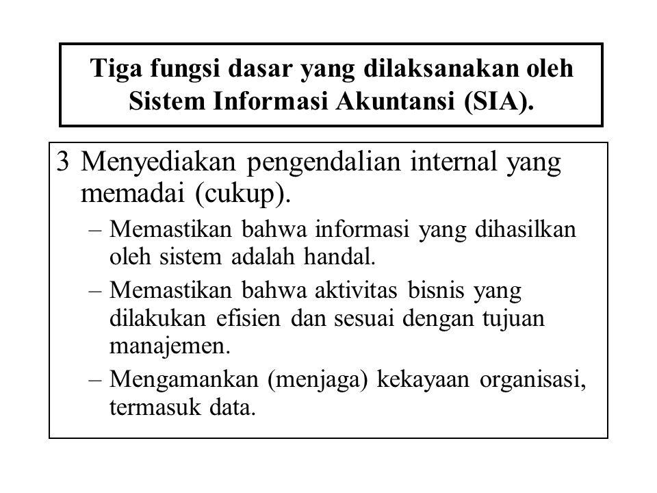 Tiga fungsi dasar yang dilaksanakan oleh Sistem Informasi Akuntansi (SIA). 3Menyediakan pengendalian internal yang memadai (cukup). –Memastikan bahwa