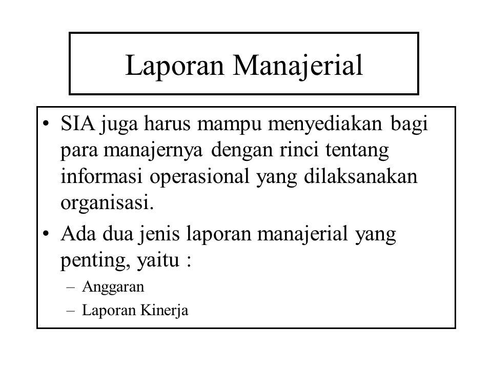 Laporan Manajerial SIA juga harus mampu menyediakan bagi para manajernya dengan rinci tentang informasi operasional yang dilaksanakan organisasi. Ada
