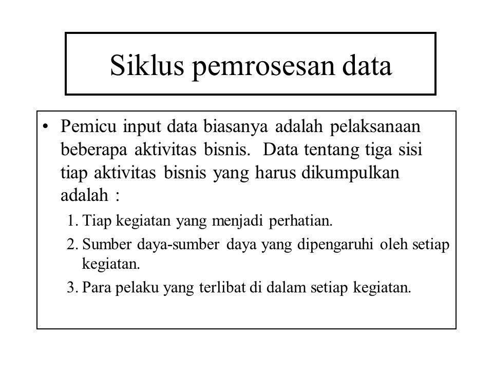 Siklus pemrosesan data Pemicu input data biasanya adalah pelaksanaan beberapa aktivitas bisnis. Data tentang tiga sisi tiap aktivitas bisnis yang haru
