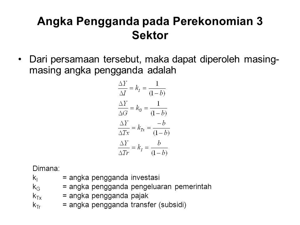 Angka Pengganda pada Perekonomian 3 Sektor Dari persamaan tersebut, maka dapat diperoleh masing- masing angka pengganda adalah Dimana: k I = angka pen