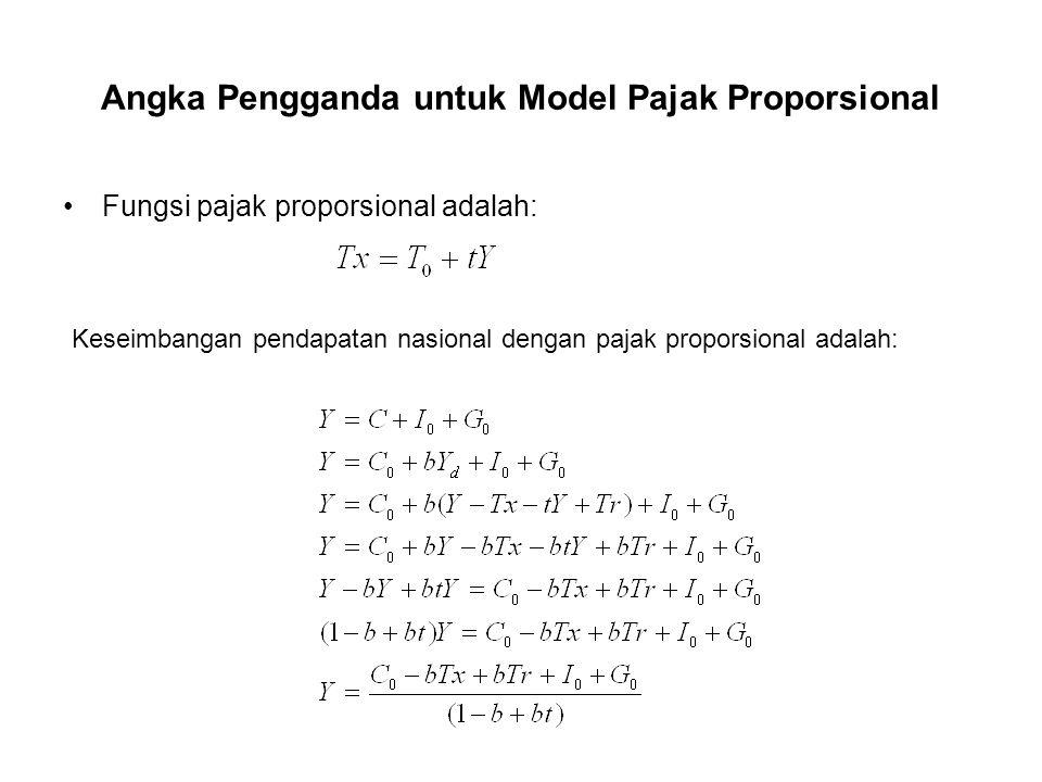 Angka Pengganda untuk Model Pajak Proporsional Fungsi pajak proporsional adalah: Keseimbangan pendapatan nasional dengan pajak proporsional adalah: