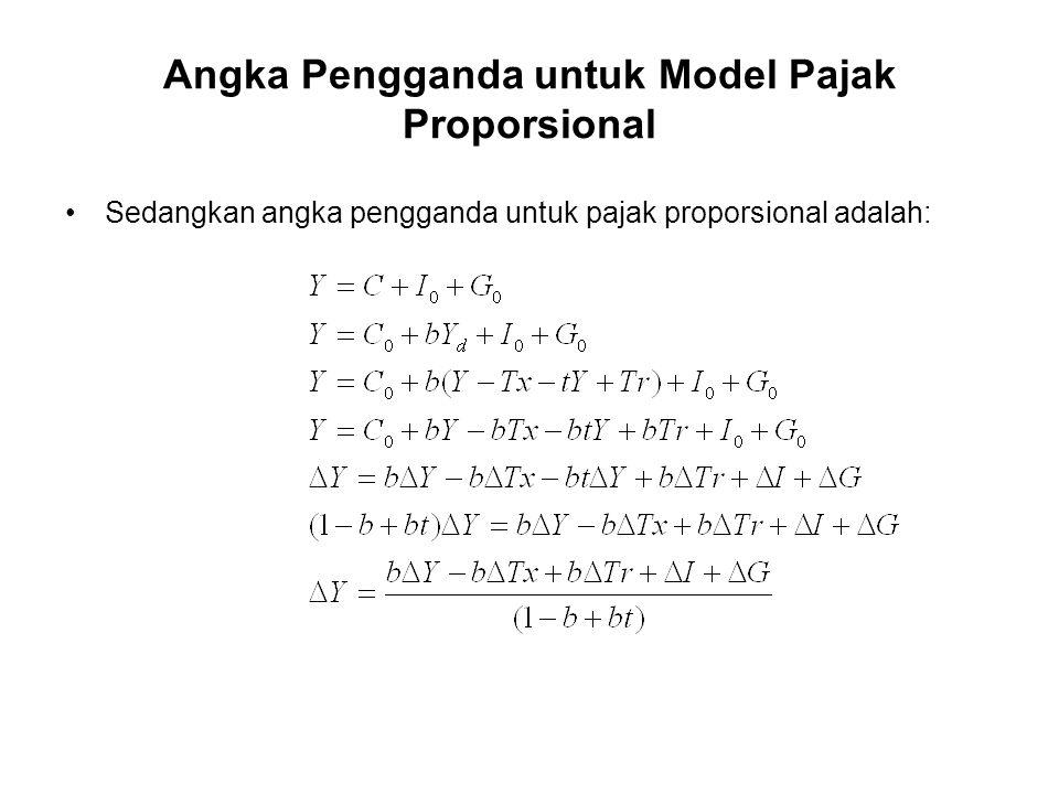 Angka Pengganda untuk Model Pajak Proporsional Sedangkan angka pengganda untuk pajak proporsional adalah: