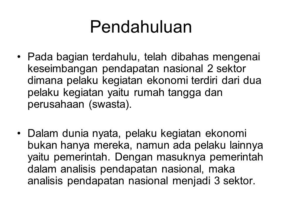 Arus Melingkar Perekonomian 3 Sektor Peran pemerintah dalam perekonomian adalah penyedia barang public.