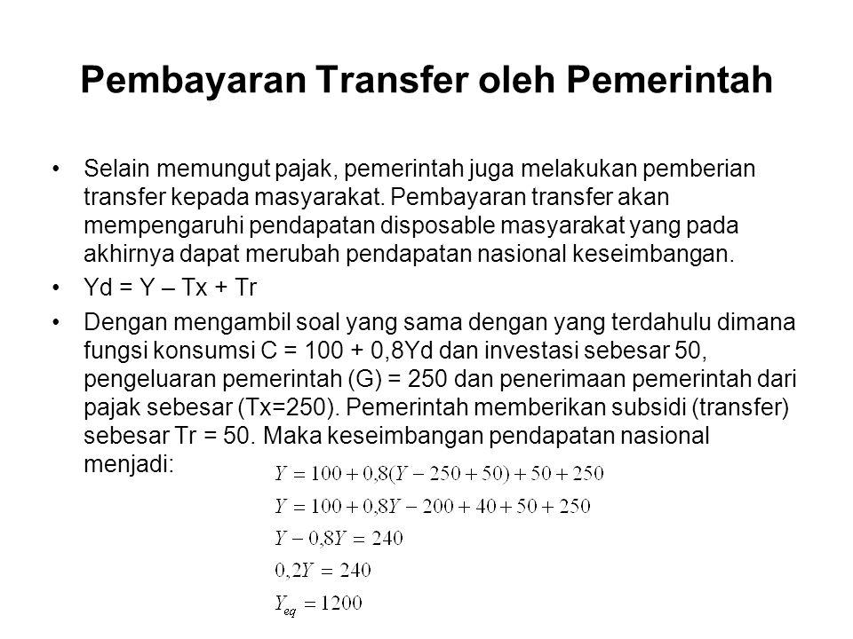 Pembayaran Transfer oleh Pemerintah Selain memungut pajak, pemerintah juga melakukan pemberian transfer kepada masyarakat. Pembayaran transfer akan me