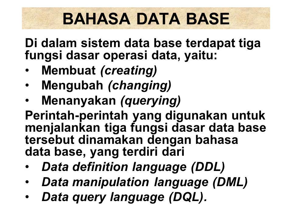 BAHASA DATA BASE Di dalam sistem data base terdapat tiga fungsi dasar operasi data, yaitu: Membuat (creating) Mengubah (changing) Menanyakan (querying