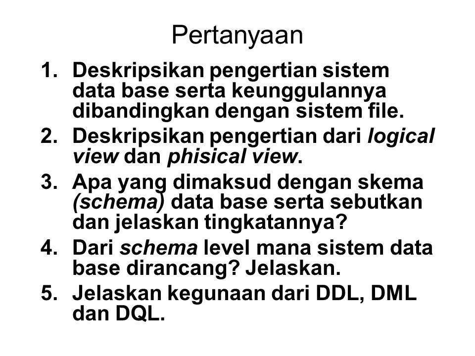 Pertanyaan 1.Deskripsikan pengertian sistem data base serta keunggulannya dibandingkan dengan sistem file. 2.Deskripsikan pengertian dari logical view