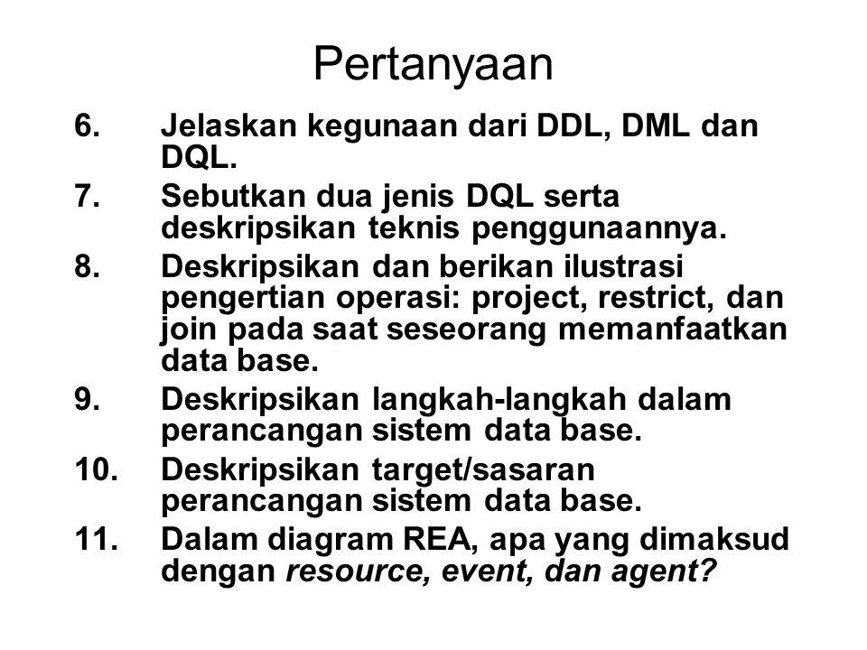 Pertanyaan 6.Jelaskan kegunaan dari DDL, DML dan DQL. 7.Sebutkan dua jenis DQL serta deskripsikan teknis penggunaannya. 8.Deskripsikan dan berikan ilu